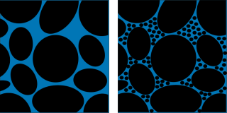 800px-Well_sorted_vs_poorly_sorted_porosity.svg