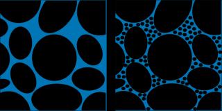 800px-Well_sorted_vs_poorly_sorted_porosity.svg